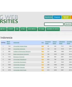 Webometrics IPB 2016